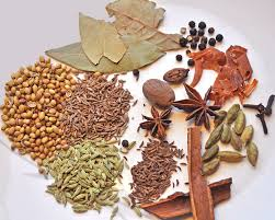 Ingridents required for Biryani preparation