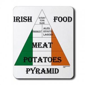 irish_food_pyramid_mousepad