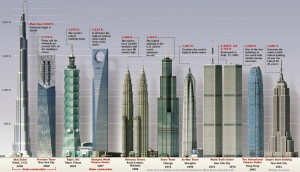 tallest-freedom-tower-589126279