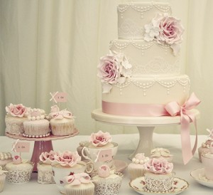 Handy Tips for Cake Decorating