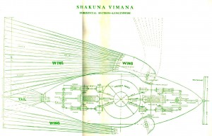 Shakuna Vimana